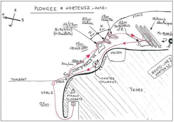 plan Hortense